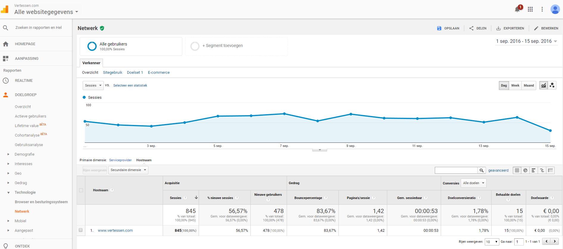 hostname google analytics